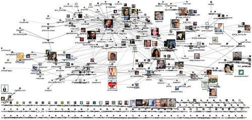 """2010 - May - 18 - NodeXL - twitter social graph"" by Mark Smith"