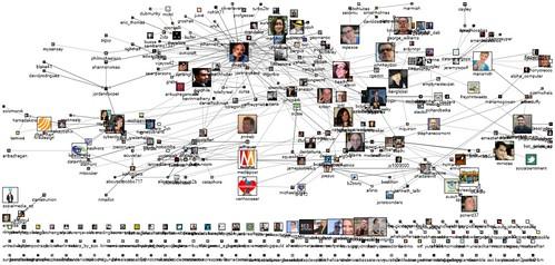 """""""2010 - May - 18 - NodeXL - twitter social graph"""" by Mark Smith"""