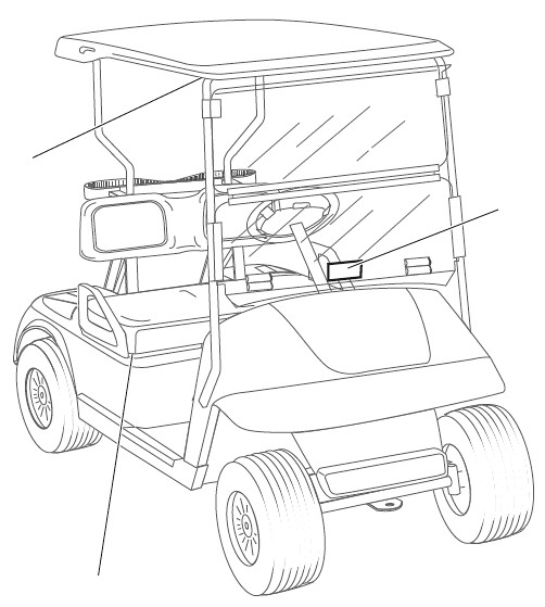 ez-go rxv diagram - front ortho
