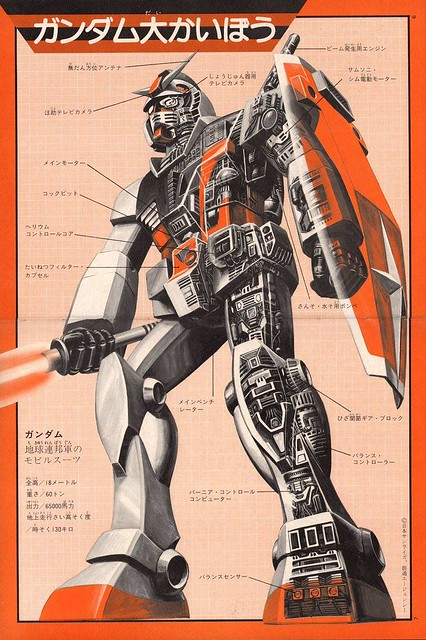 Gundam Vintage