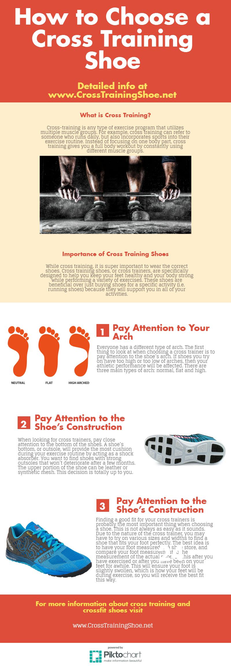 Guía para comprar zapatillas de cross-training infografia