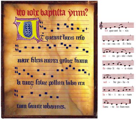 criação das notas musicais