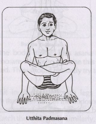 UTTHITA PADMASANA (LOLASANA) - SITTING POSTURE