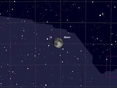 MoonApogee060717