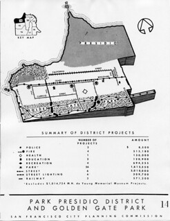 Park Presidio District and Golden Gate Park, San Francisco City Planning Commission (1944)