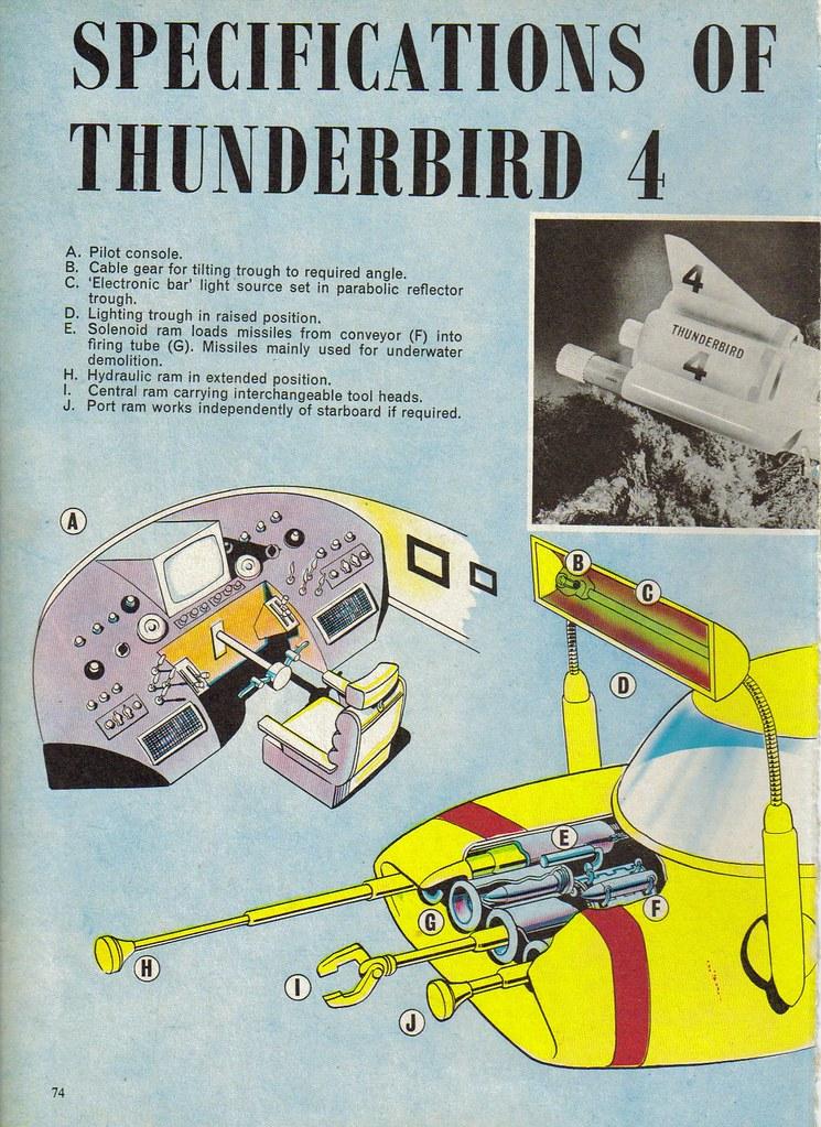 thunderbirdsannual1_73