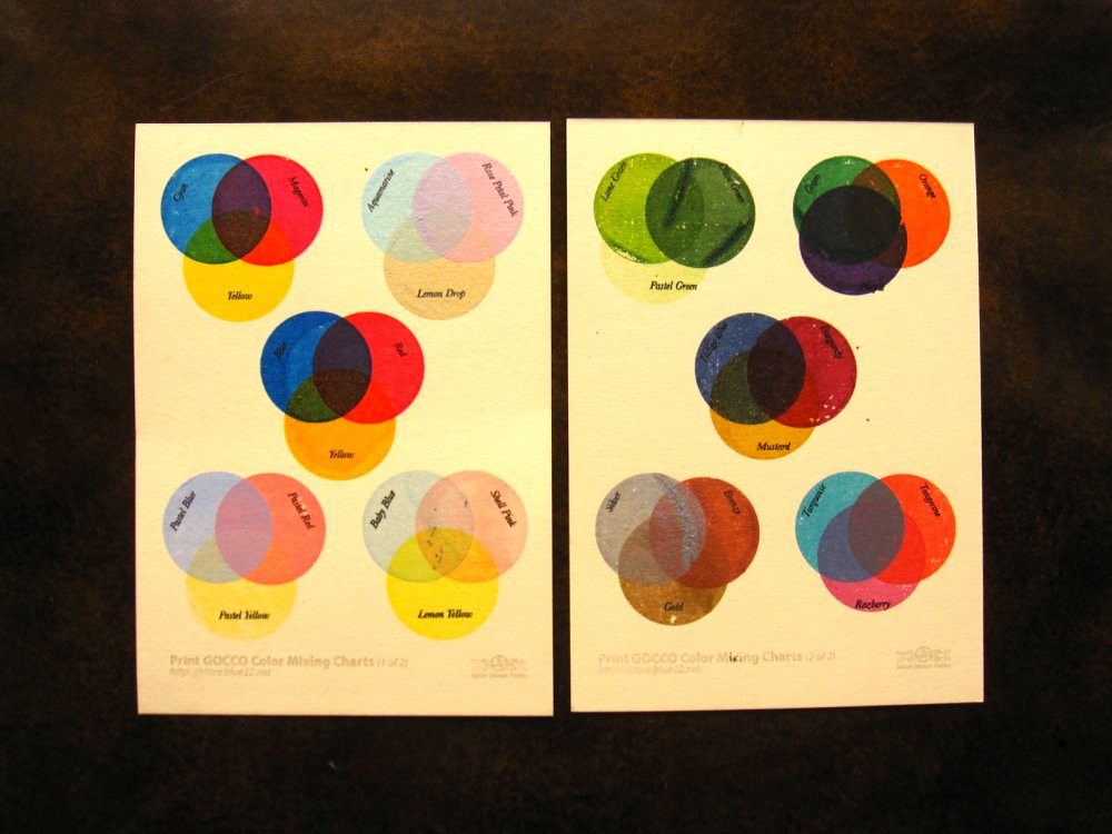 Show me color wheel - Show color wheel ...
