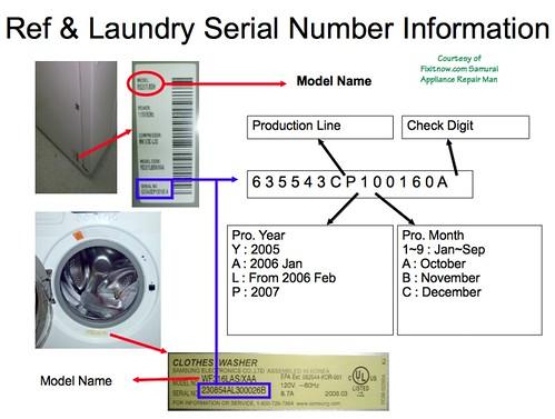 Kenmore Refrigerator Serial Number - sears.com
