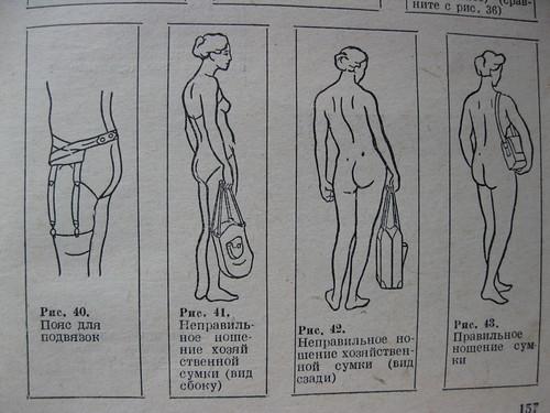 Правильное ношение сумки