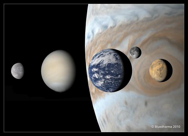 jupiter inner or outer planet - photo #15