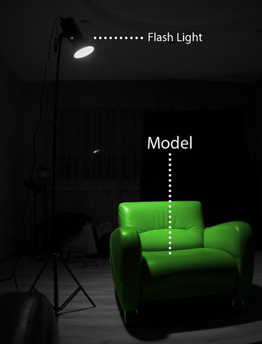 Flickriver most interesting photos tagged with greeninterior for Interior photography lighting setup