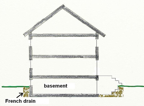 Basements selfbuild central - Semi basement house plans multifunctional spaces ...