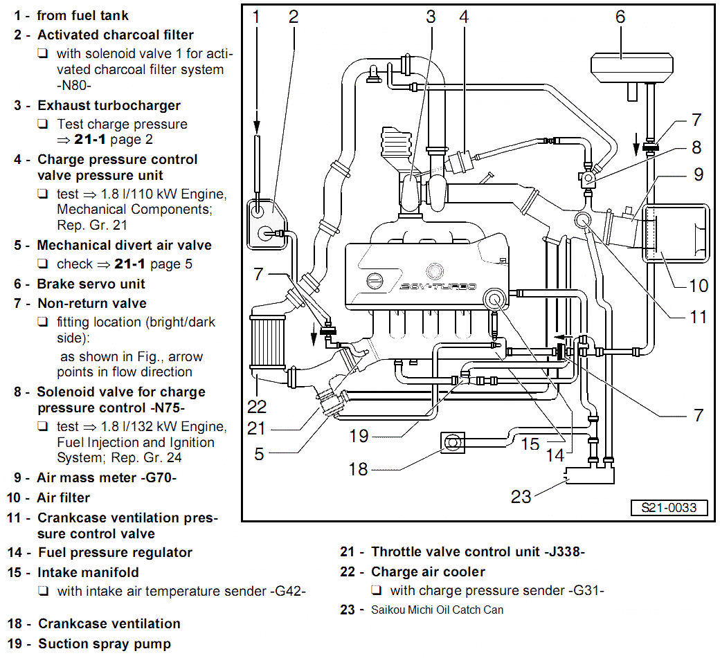 Skoda Start Wiring Diagram : Evap simplification skoda octavia mk i briskoda