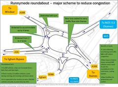 Runnymede roundabout - major scheme to reduce congestion
