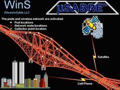 microsabre-concept