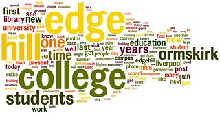 Word Cloud for 125 by 125