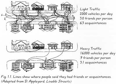donald appleyard, livable streets, impact of traffic on community connection