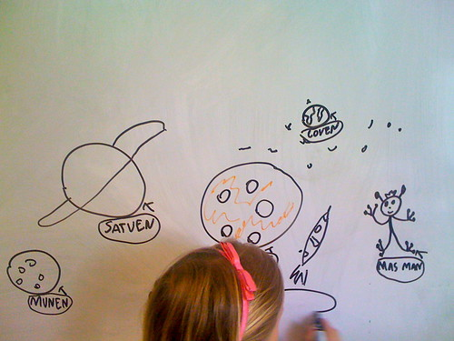 The best dry erase board games ever and how to play them for Easy whiteboard drawings