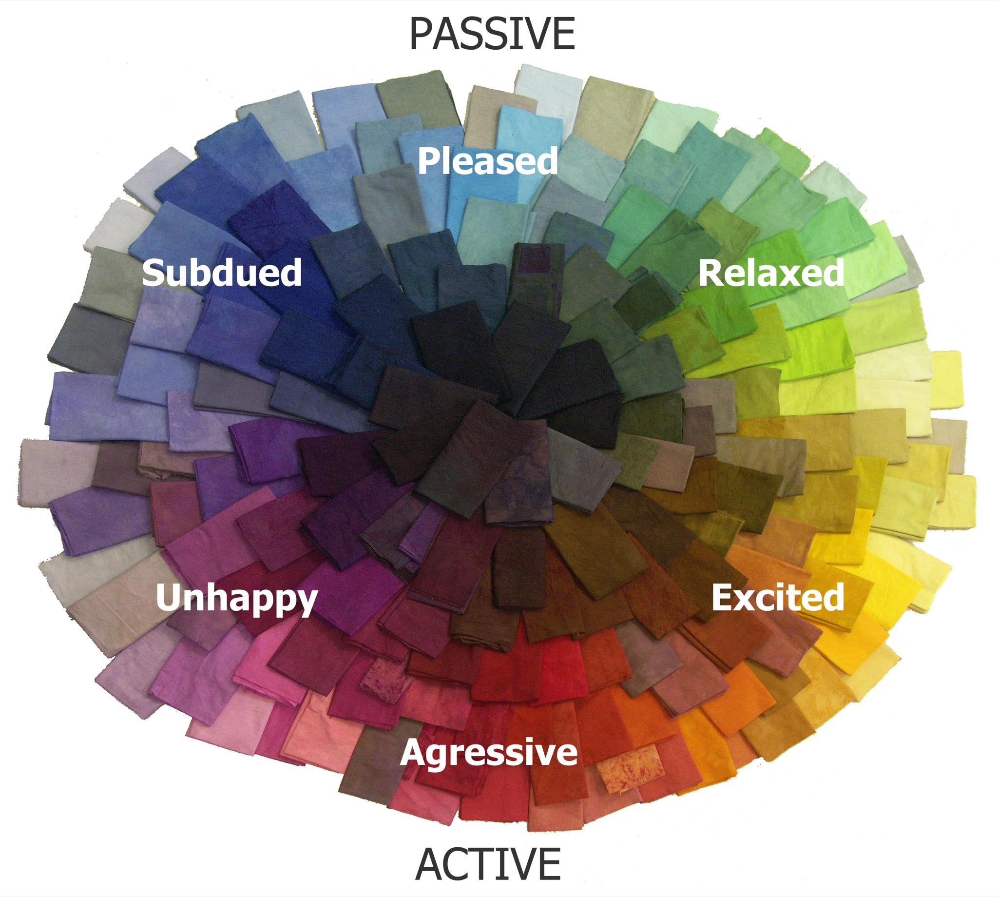 mood color chart flickr photo sharing