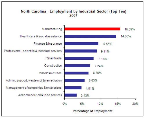 Adult carolina in job north