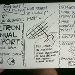 Nicholas Felton - SEE#5 - 1 -The Feltron Annual Report