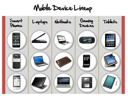 Mobile Device Lineup - Mobile Recruiting
