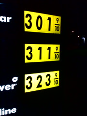 Gas prices in America - 0125201017701
