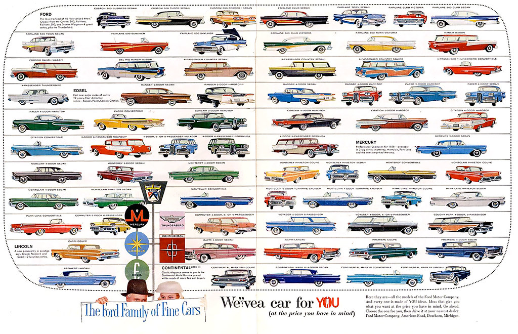 1958... Ford product line