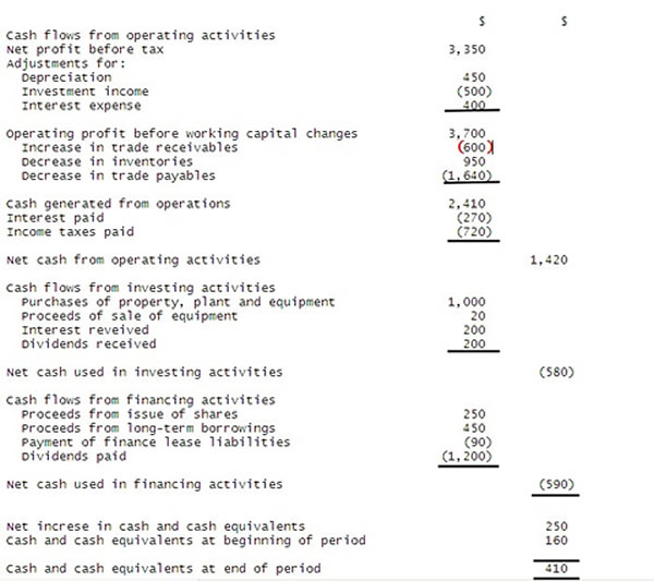 excel statement of cash flows