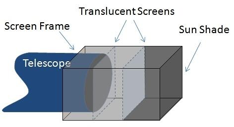 01 Lightbox Assembled Diagram