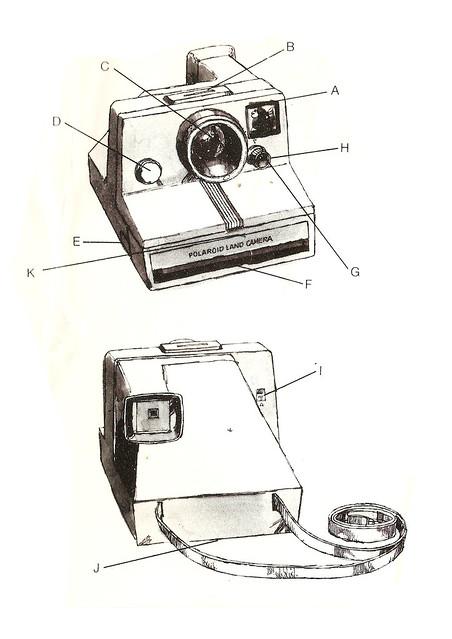 instrucciones Polaroid 1000