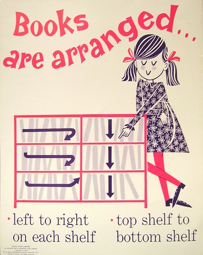 RETRO POSTER - Books are Arranged ...