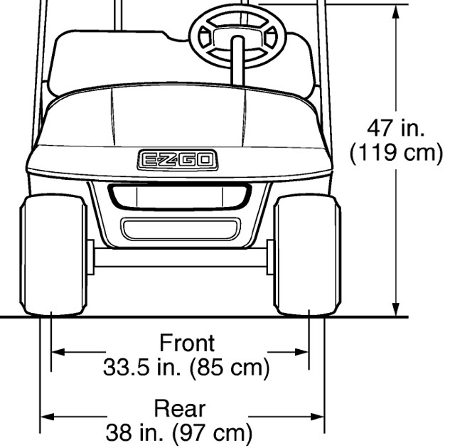 ez-go rxv diagram - front view