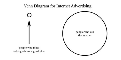4308477254 b6406a5364 Internet Advertising – a New Dimension of Business Promotion