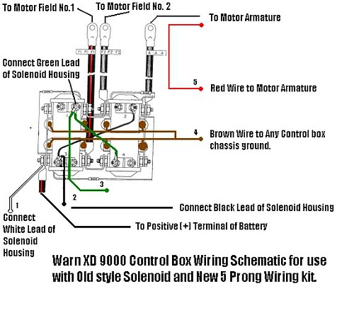 warn winch 8274 wiring warn image wiring diagram warn winch 8274 wiring diagram wirdig on warn winch 8274 wiring