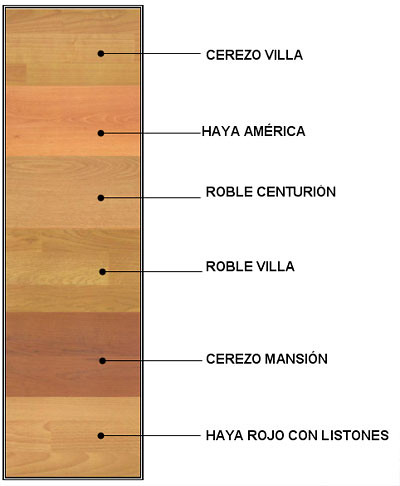 Los pisos flotantes buena alternativa a las alfombras Tipos de pisos de madera