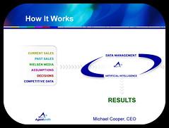 PowerPoint Presentation ()