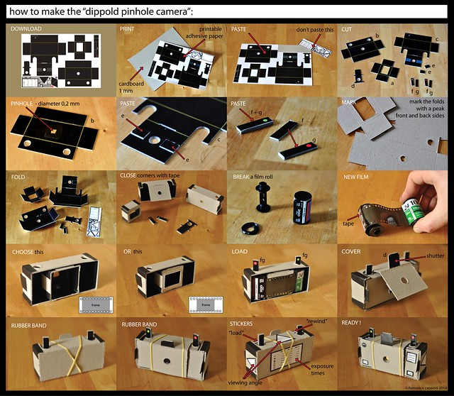 dippold pinhole camera tutorial