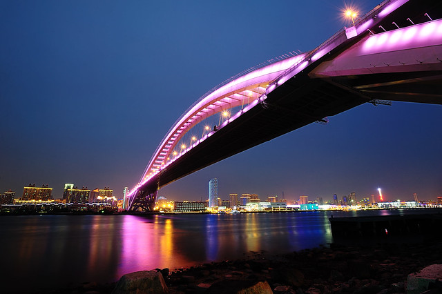 LuPu Bridge in Shanghai