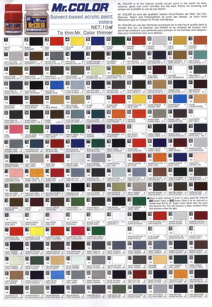 Mr Paint Color Chart Imagessure