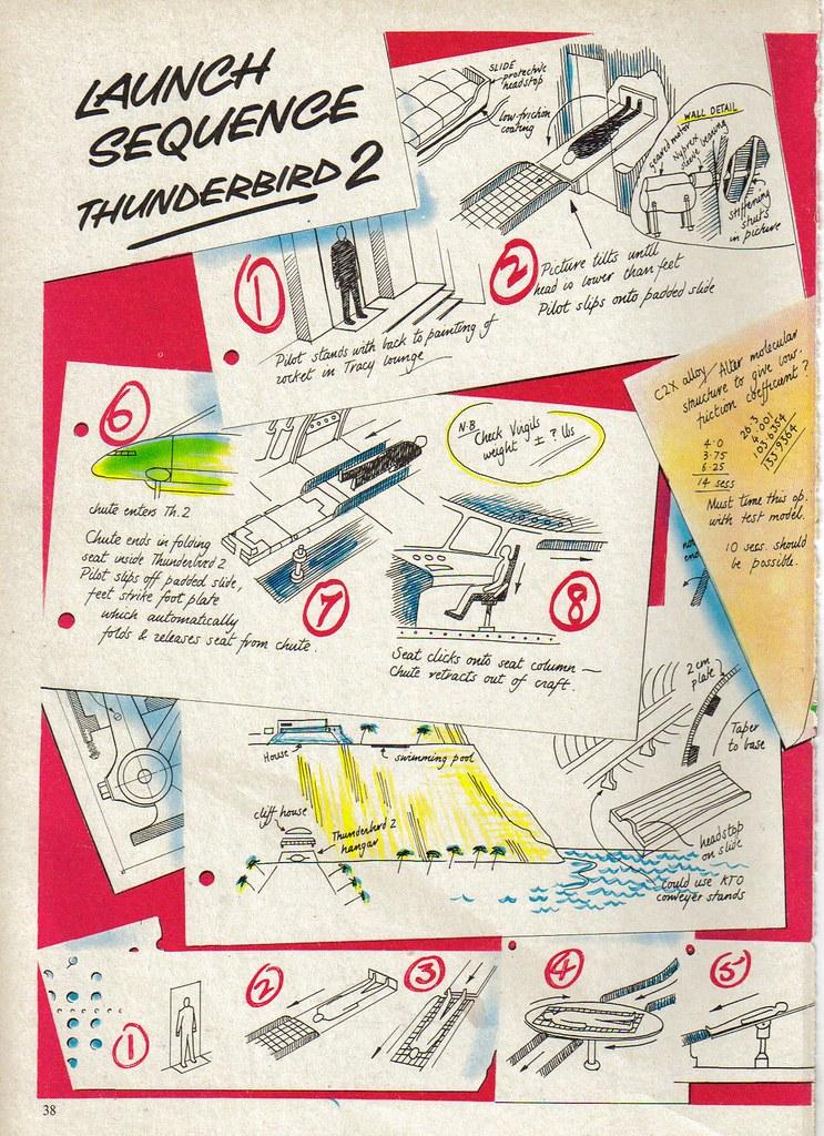 thunderbirdsannual1_37