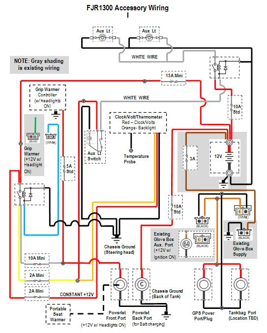 Fjr Wiring Diagram -Ac Motor Schematic | Begeboy Wiring Diagram SourceBegeboy Wiring Diagram Source