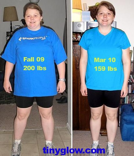 Weight-Loss Comparison (March 2010)