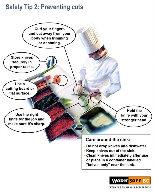 Kitchen Safety Tip 2: Preventing Cuts