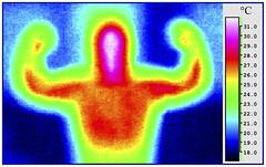 気温別 ウェアの組み合わせ方