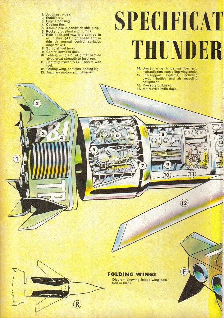 thunderbirdsannual1_29