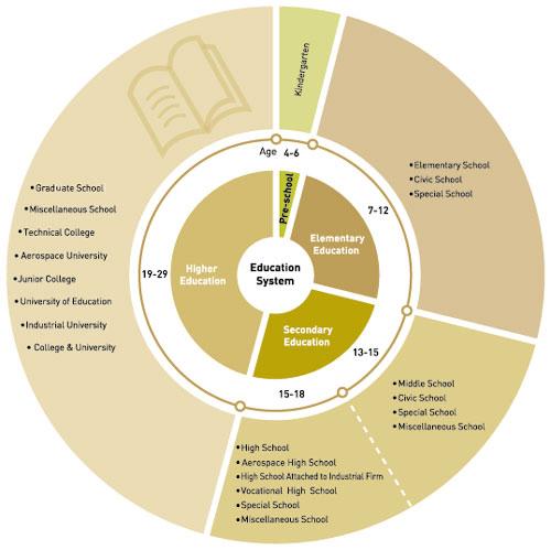 The Origin Of Education And Mandatory Schooling