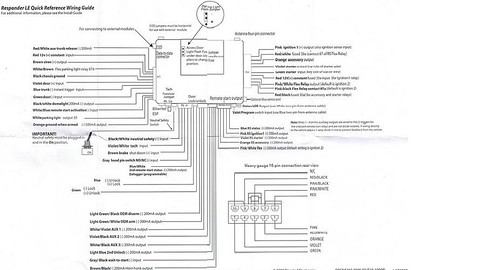 Viper 3305v 2 Way System Wiring Diagram | Wiring Schematic ... on