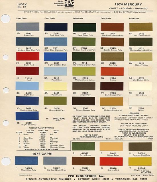 Paint Ppg Powder Coating Color Chart Www Picsbud Com