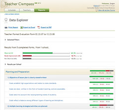 Teacher Compass (Application)